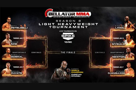 Bellator Brackets Heavyweight Tournament